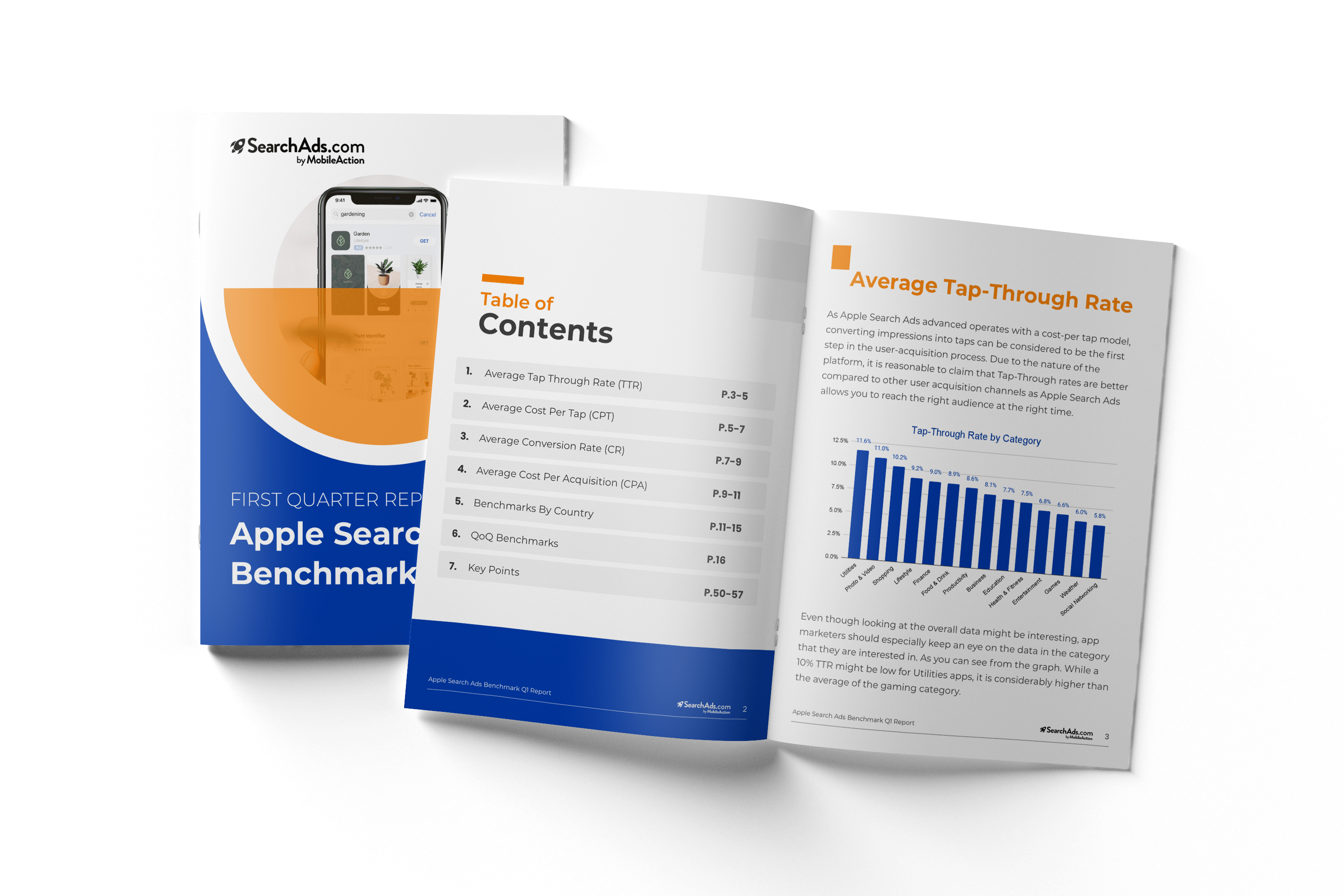 Apple Search Ads Benchmarks Q1 Report 2021